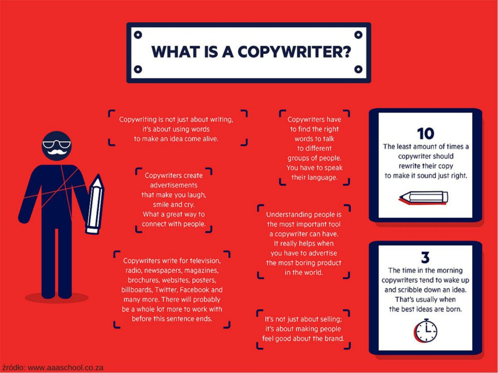what-is-a-copywriter-1024x768